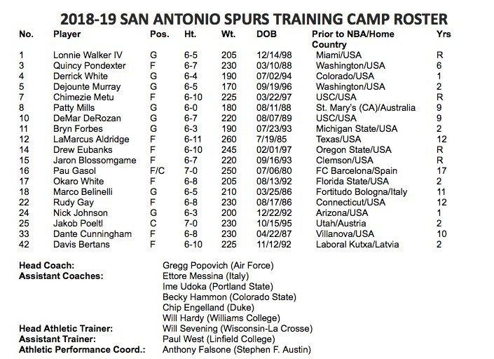 ¿Manu Ginóbili se suma al cuerpo técnico de Popovich en los Spurs?