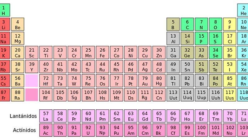 Confirman en japn el hallazgo del elemento n 113 de la tabla peridica urtaz Image collections